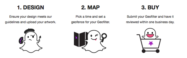 SnapChat Geofilter Guide